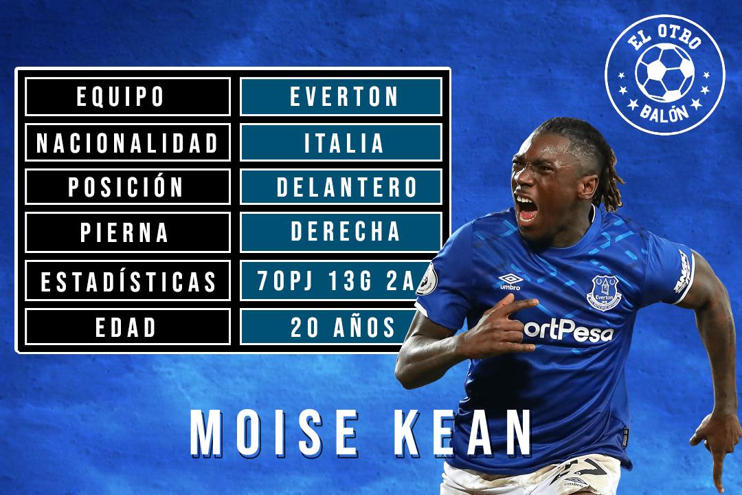 Moise Kean, Everton (Premier League). El Otro Balón